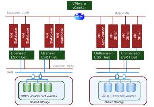 vmware-cluster